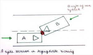 EAF Voorbeeld tekening